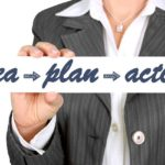Idea -> Plan -> Action
